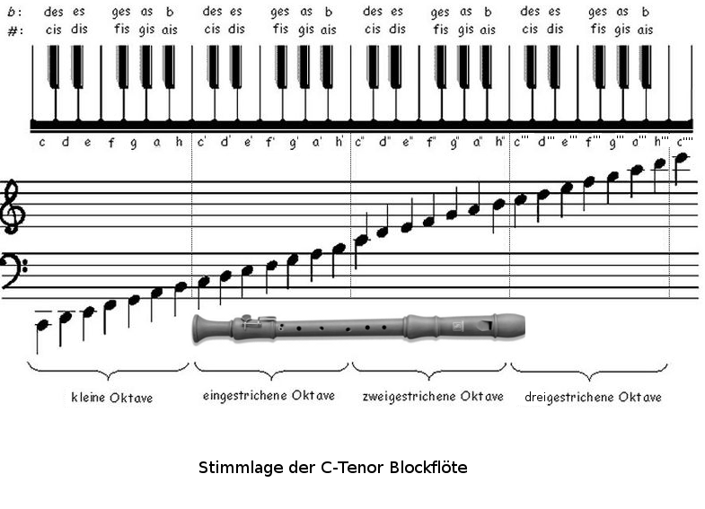 flöte aus ton